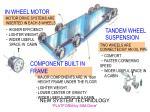 new system technology platform by sim drive