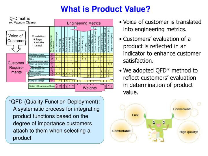 What is Product Value?