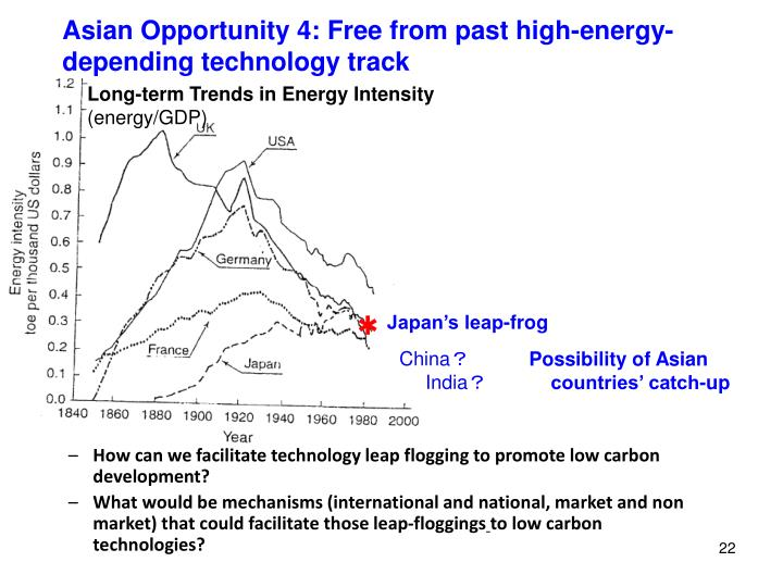 Asian Opportunity 4: Free from past high-energy-depending technology track