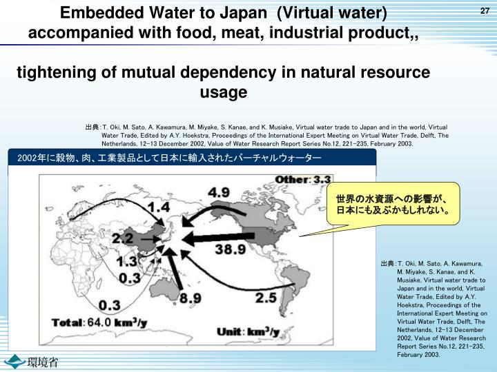 Embedded Water to Japan  (Virtual water)