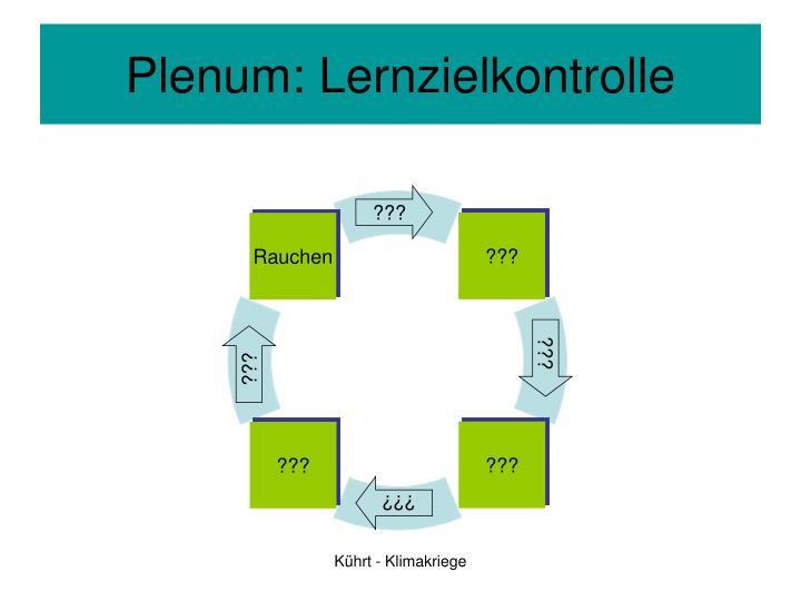Plenum: Lernzielkontrolle