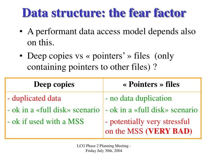 Data structure: the fear factor