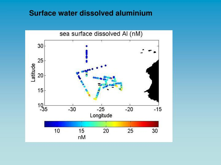 Surface water dissolved aluminium