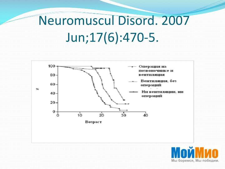 Neuromuscul Disord. 2007 Jun;17(6):470-5.