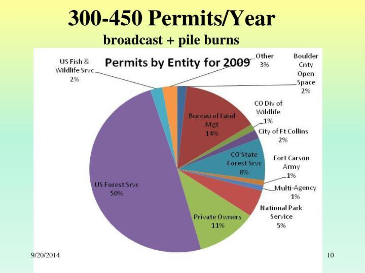 300-450 Permits/Year