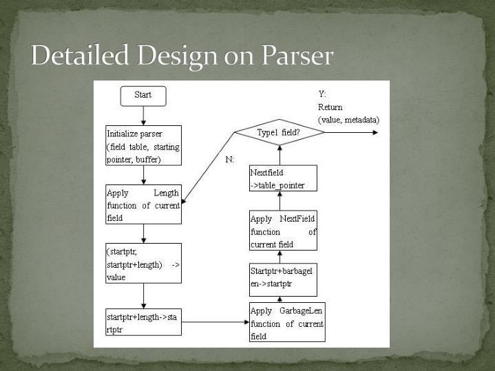 Detailed Design on Parser