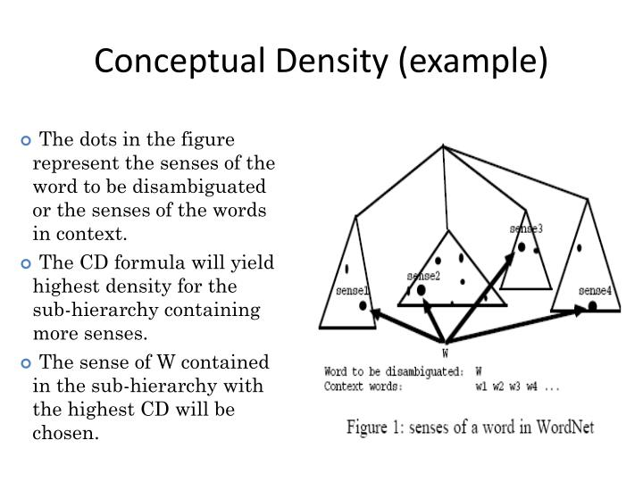 Conceptual Density (example)