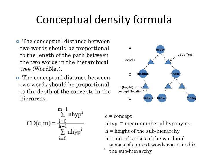 Conceptual density formula