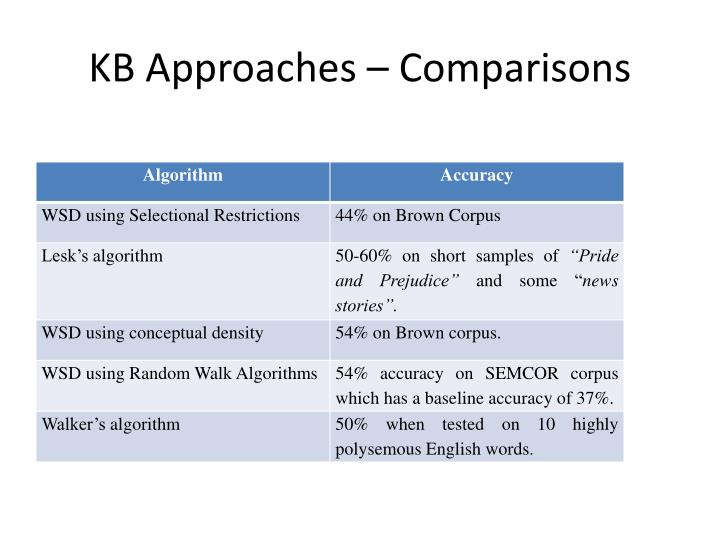 KB Approaches – Comparisons