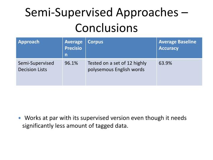 Semi-Supervised Approaches –Conclusions