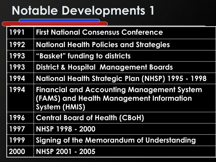 Notable Developments 1