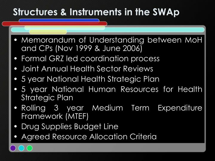 Structures & Instruments in the SWAp