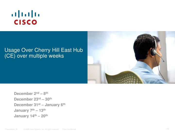 Usage Over Cherry Hill East Hub (CE) over multiple weeks