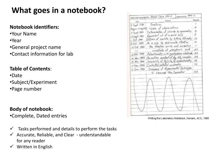 What goes in a notebook?