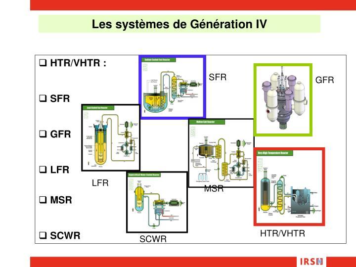 Les systèmes de Génération IV