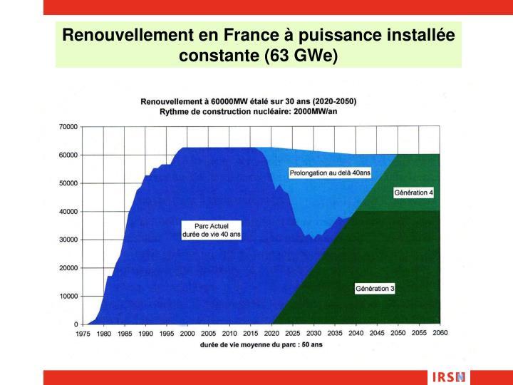 Renouvellement en France à puissance installée constante (63 GWe)