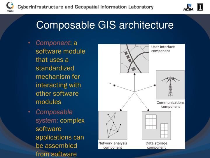 Composable GIS architecture