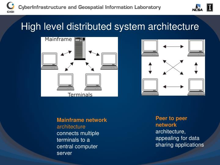 High level distributed system architecture