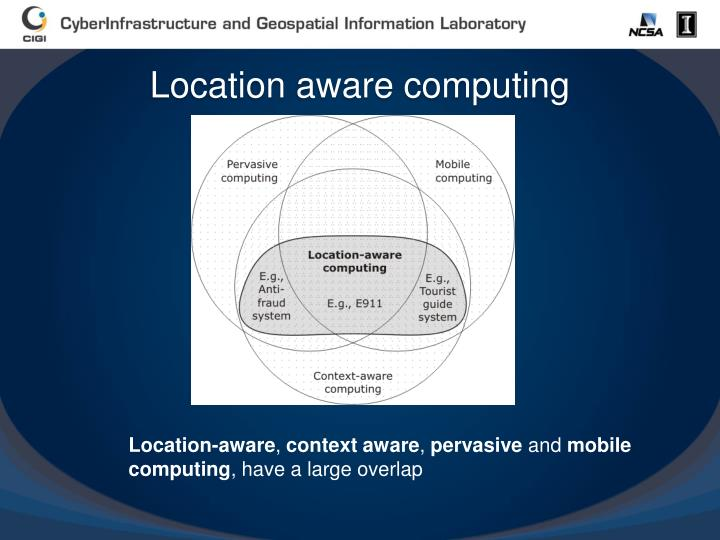 Location aware computing