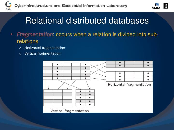 Relational distributed databases