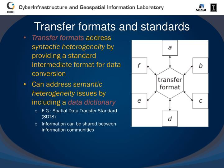 Transfer formats and standards