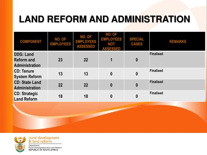 LAND REFORM AND ADMINISTRATION