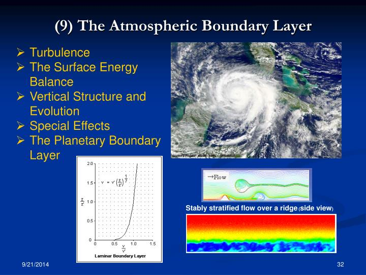 (9) The Atmospheric Boundary Layer