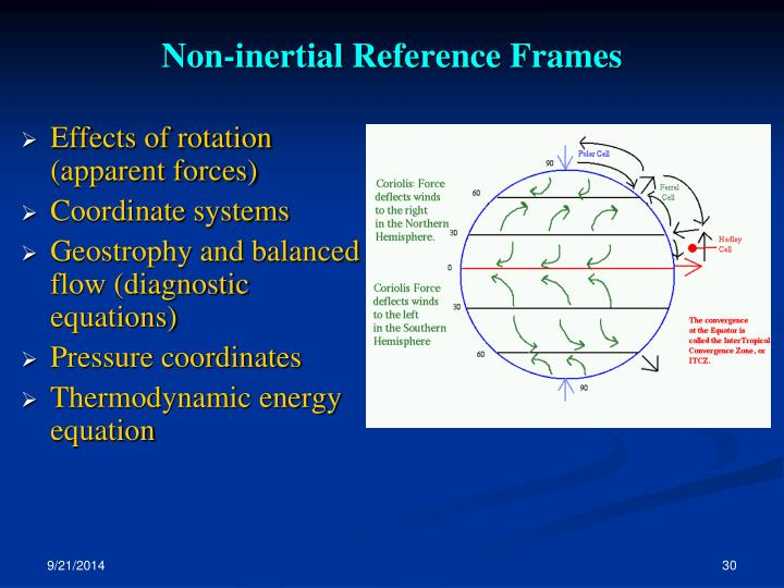 Non-inertial Reference Frames
