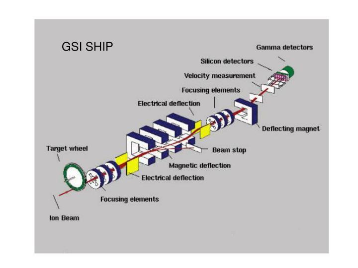 GSI SHIP