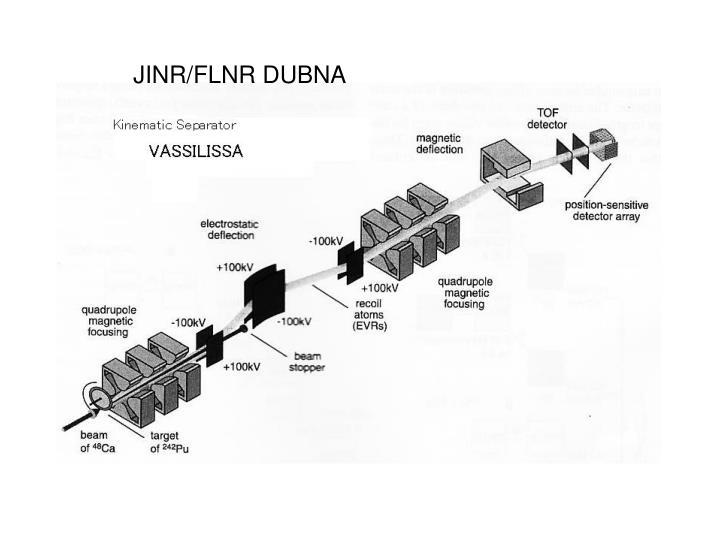 JINR/FLNR DUBNA
