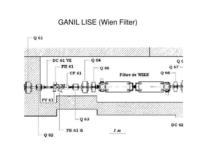 GANIL LISE (Wien Filter)