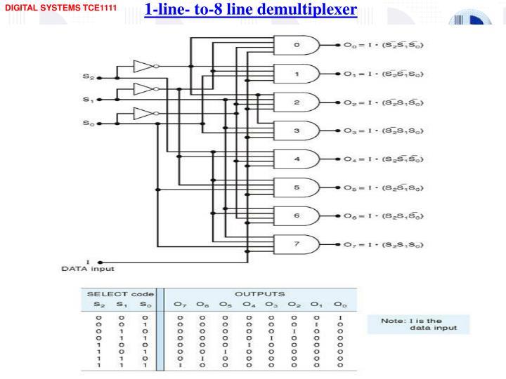1-line- to-8 line demultiplexer