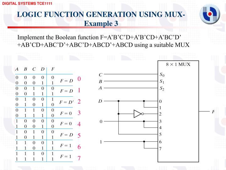 LOGIC FUNCTION GENERATION USING MUX-Example 3