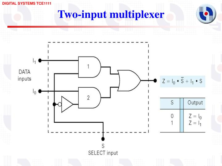 Two-input multiplexer