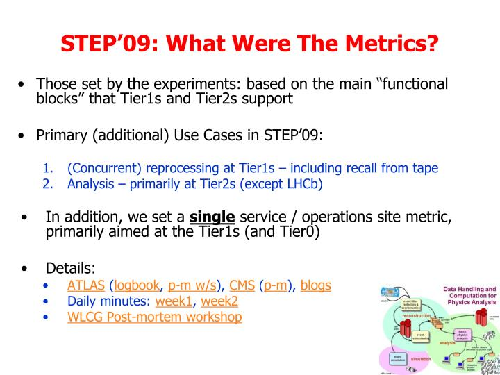 STEP'09: What Were The Metrics?