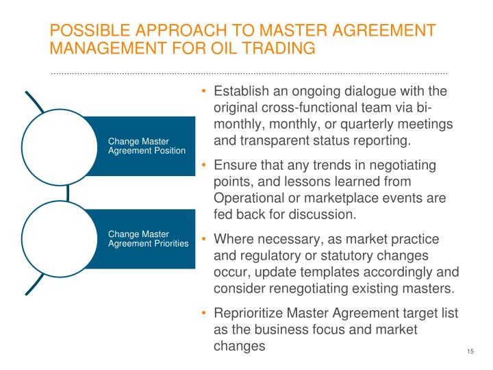 POSSIBLE APPROACH TO MASTER AGREEMENT MANAGEMENT FOR OIL TRADING