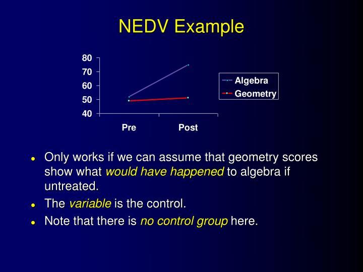NEDV Example
