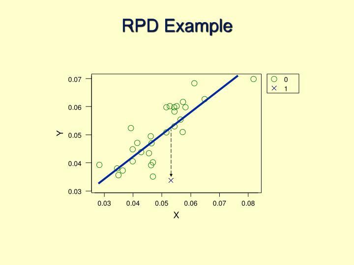 RPD Example