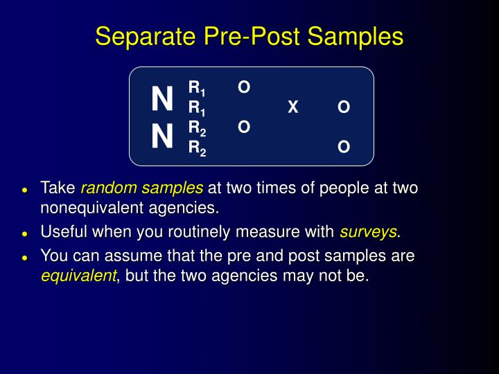 Separate Pre-Post Samples