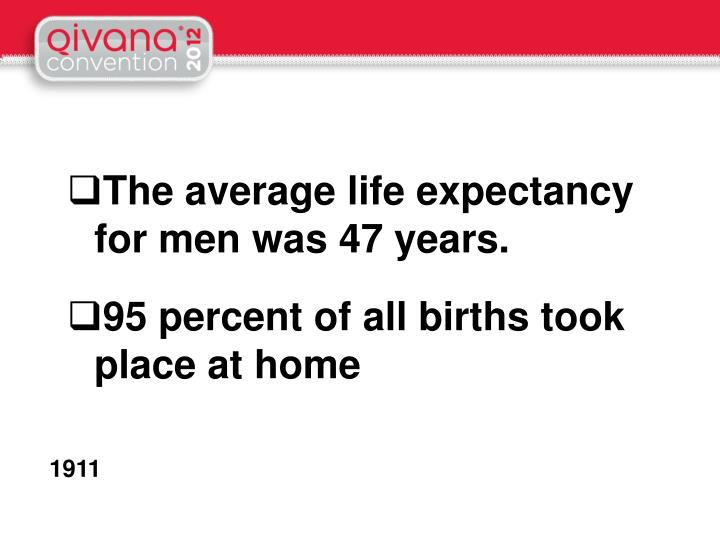 The average life expectancy for men was 47 years.
