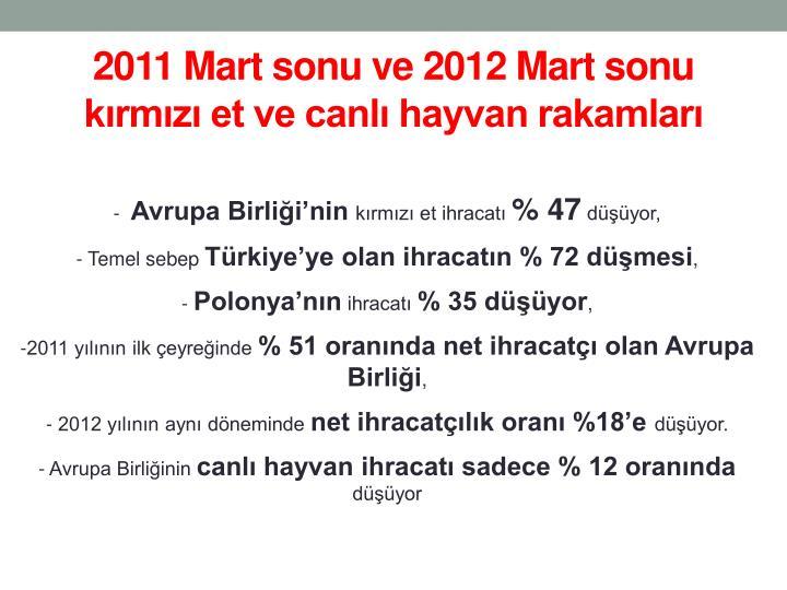2011 Mart sonu ve 2012 Mart sonu