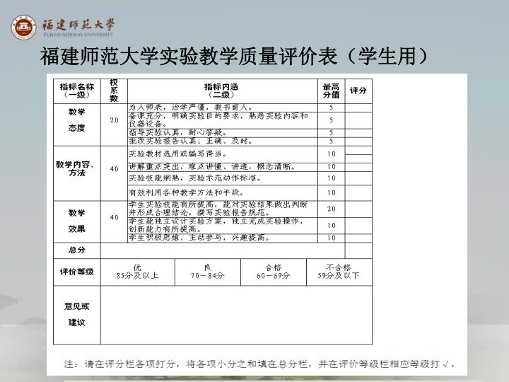 福建师范大学实验教学质量评价表(学生用)