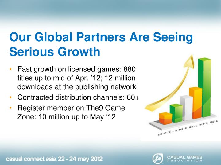 Our Global Partners Are Seeing