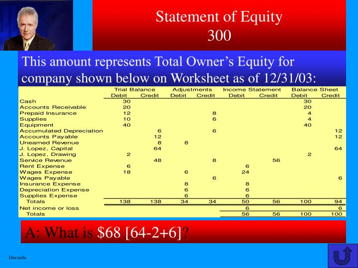Statement of Equity