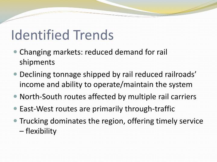 Identified Trends