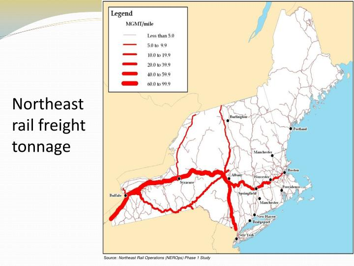 Northeast rail freight tonnage