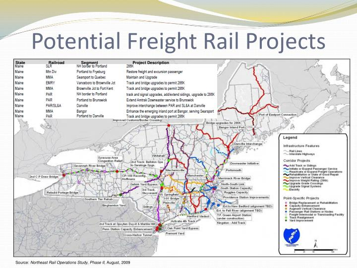 Potential Freight Rail Projects