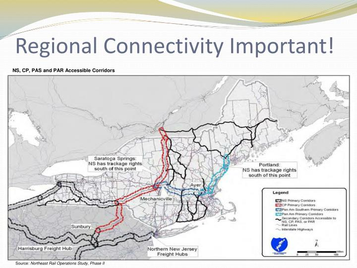 Regional Connectivity Important!