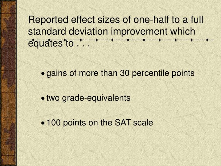 Reported effect sizes of one-half to a full standard deviation improvement which equates to . . .