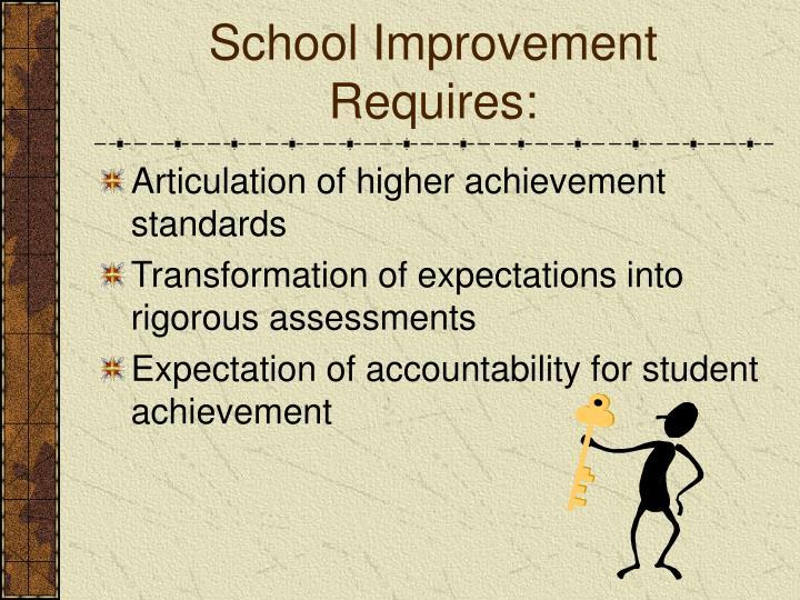 School Improvement Requires: